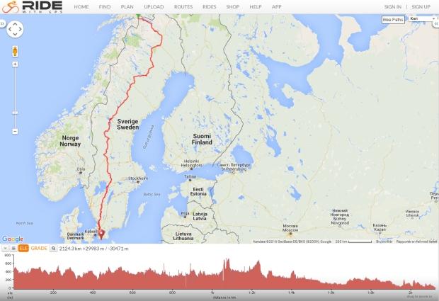 Sverigetempot - Løype og Profil copy